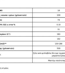 oliwia-aristero-gonia-18-kw-
