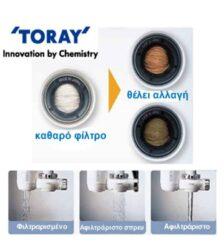 filtro-torayvino-mk2-eg