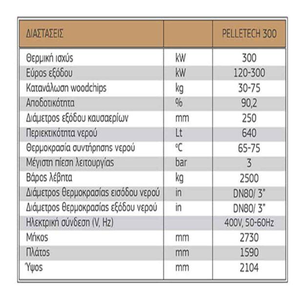 levitas-biomazas-woodchips-pelleteck-idro-300