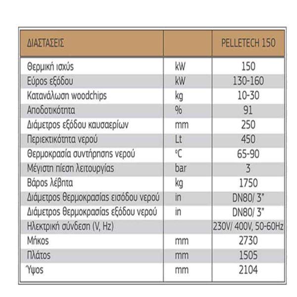 levitas-viomazas-woodchips-pelleteck-idro-150