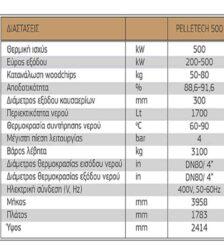 levitas-viomazas-woodchips-pelleteck-idro-500